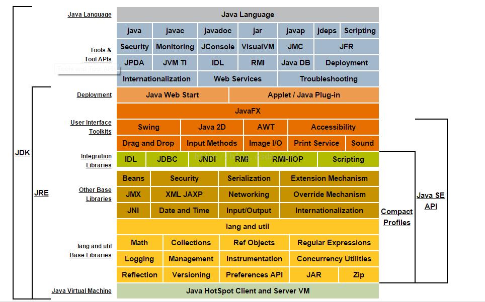 产品组件概念图
